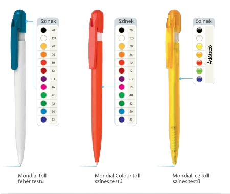 Mondail toll